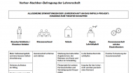 IMPULS Evaluationsbericht