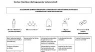 IMPULS Evaluationsbericht